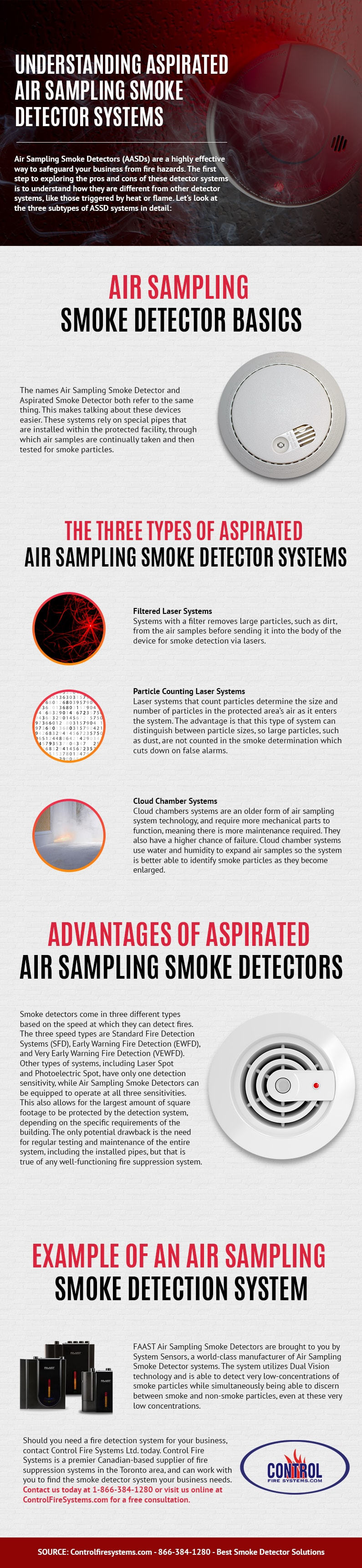 Understanding Aspirated Air Sampling Smoke Detector Systems - Control Fire Systems Ifographic