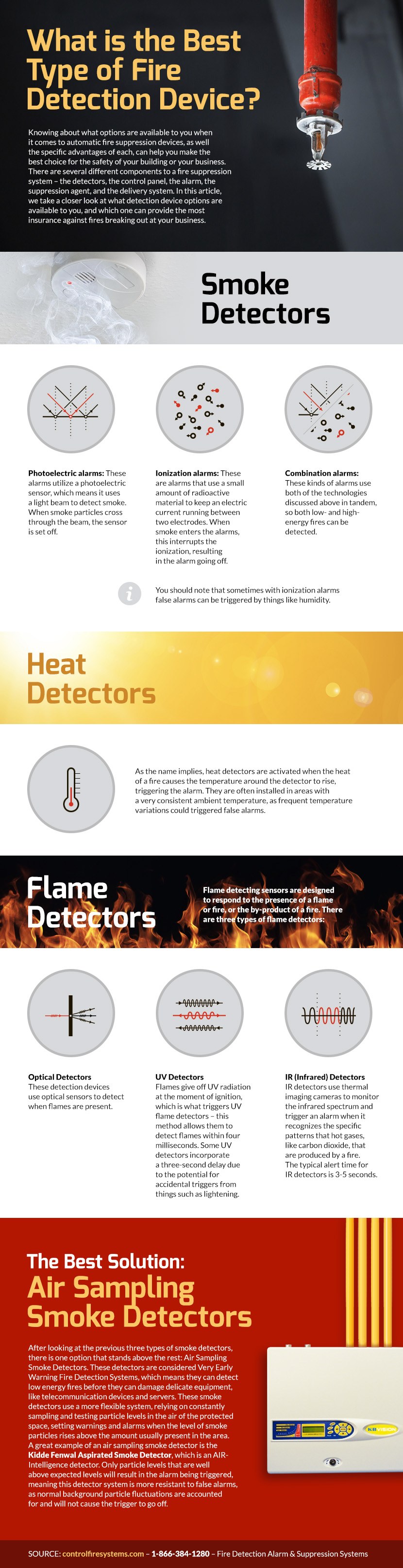What is the Best Type of Fire Detection Device? - Control Fire Systems Ifographic