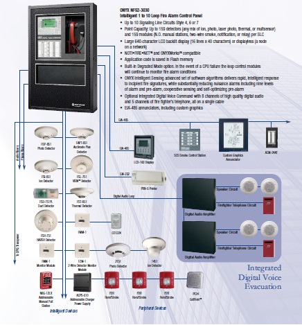 notifier nfs23030  fire alarm panels  authorized notifier