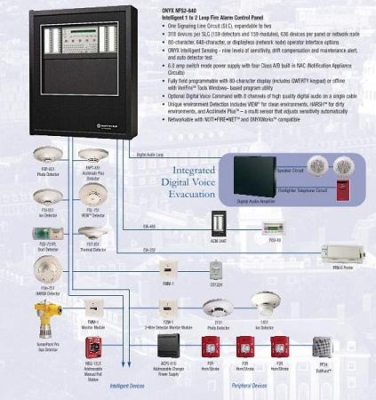 Notifier NFS2640  Authorized Notifier Distributor Fire