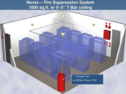 Fm 200 Schematic moreover P 90718175 Co2 Fire Suppression System furthermore Basement Fire Protection Layoutsector2 besides Fenwal Novec 1230 also 160xt. on fire suppression schematic