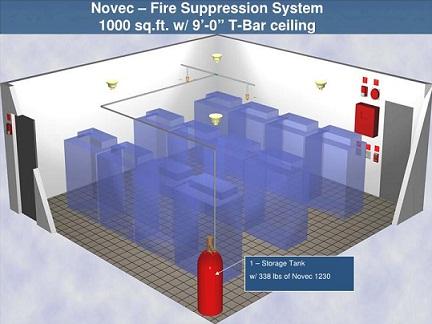 Kidde Fenwal Novec 1230 Fire Suppression System Fire Suppression Systems Controlfiresystems Com